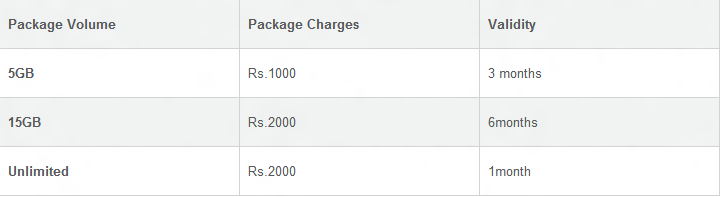Evo Tab Prepaid Volume Based Bundles