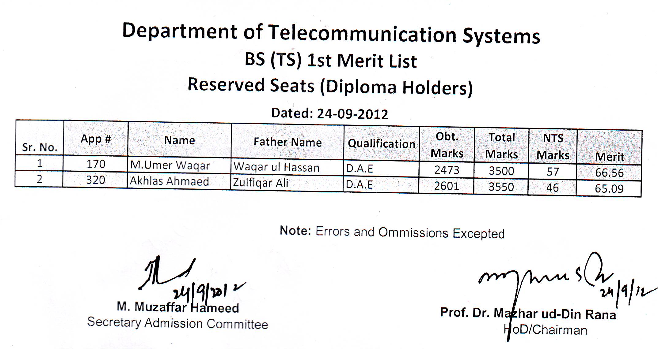 B.S Telecom Morning 1st Merit List 2012