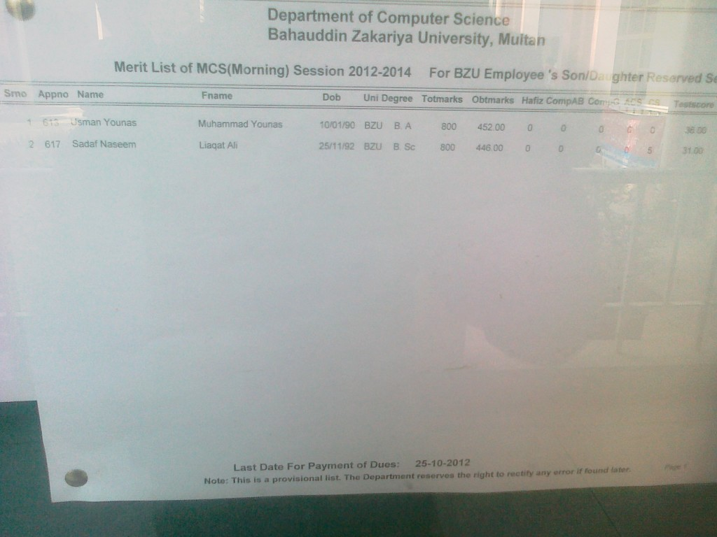 BZU Merit List of MCS Reserved Seats 2012