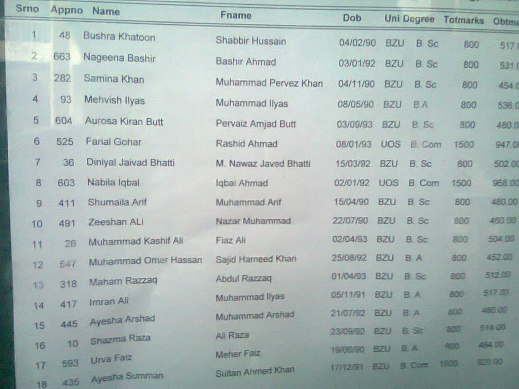 MCS (Evening) Third Open Merit List 2012 Part 3