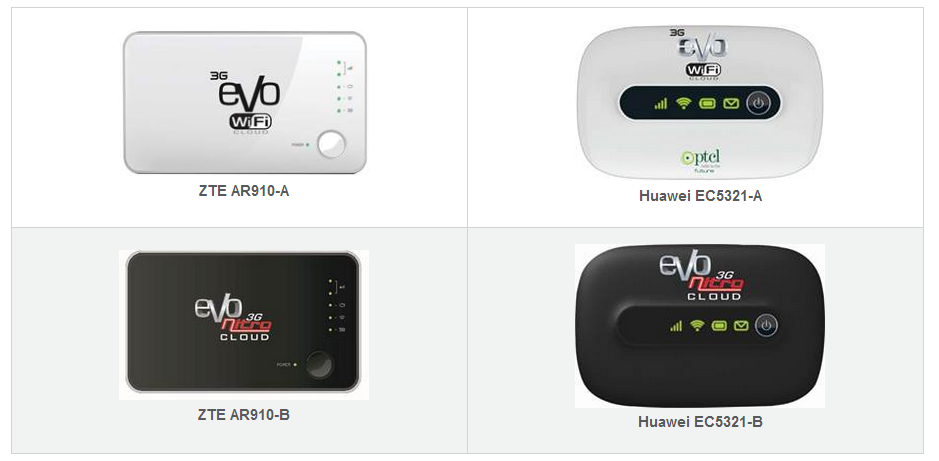PTCL Cloud Devices