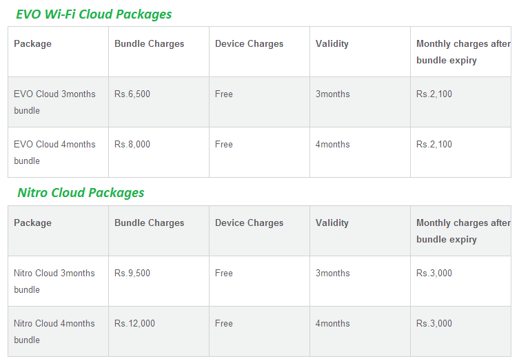 Nitro and EVO Cloud Packages