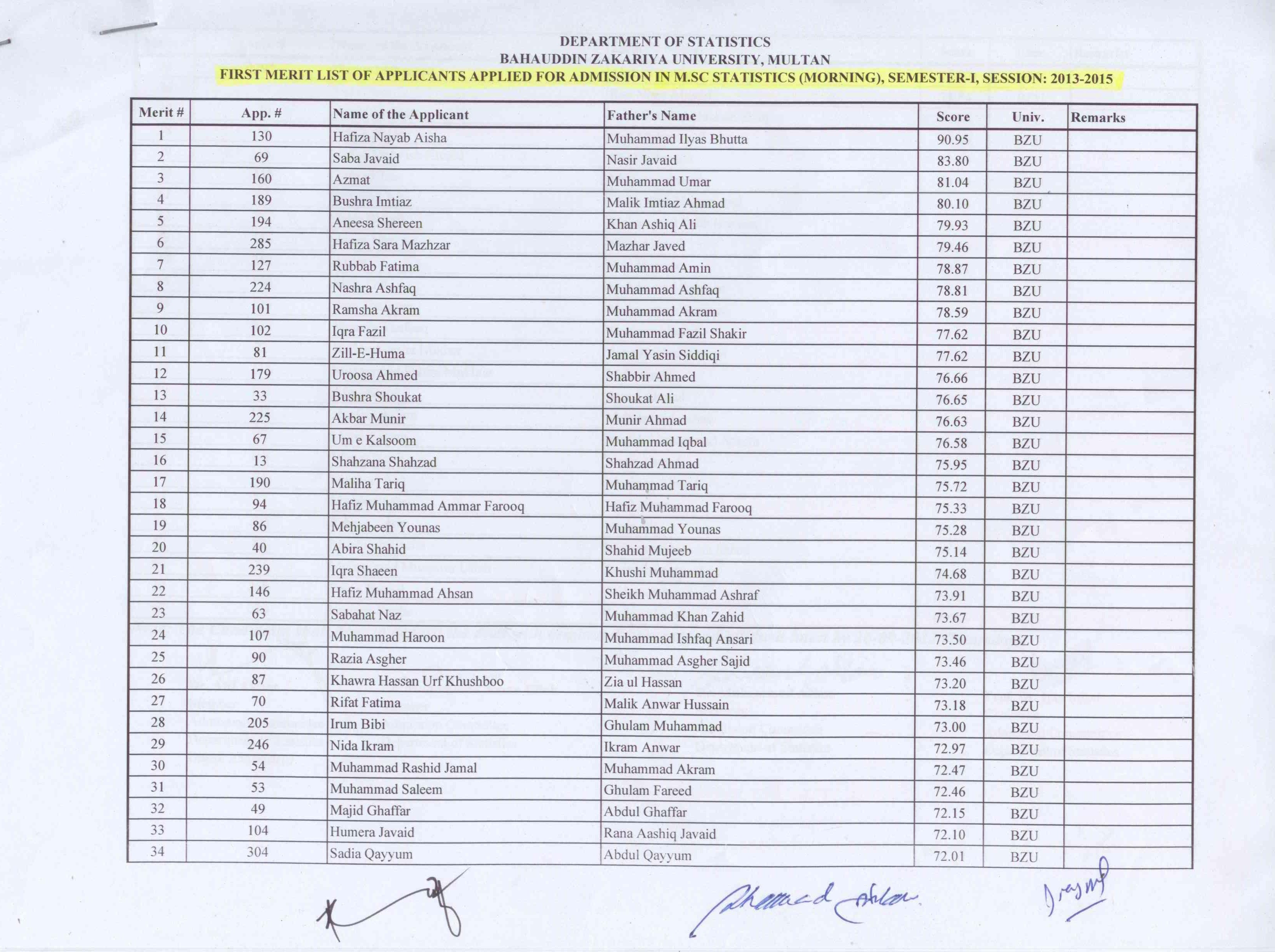 1st Merit list Stat (Mor)P-1