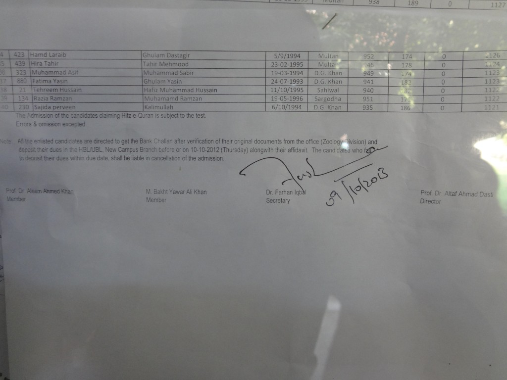 First Merit List of BS Zoology 2013