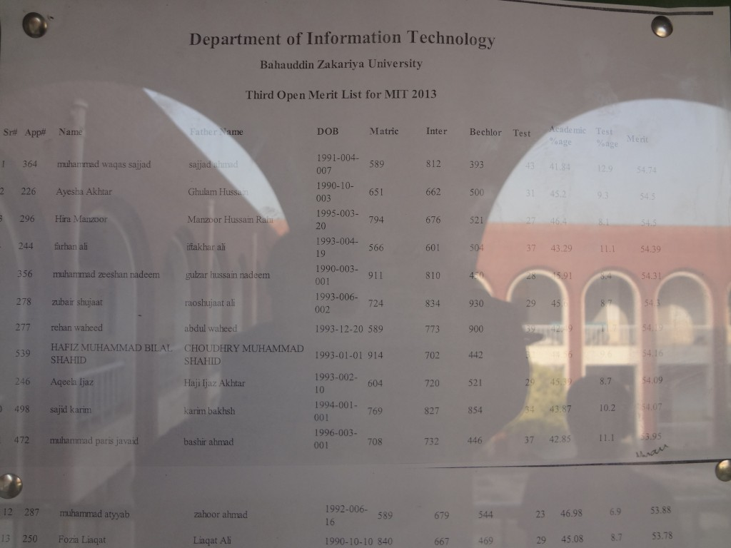 Third Merit List of MIT
