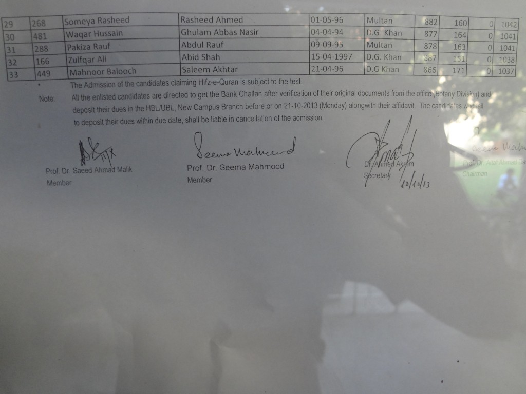 Second Merit List of BS Botany