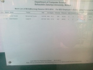 BZU Merit List of MCS Reserved Seats 2012